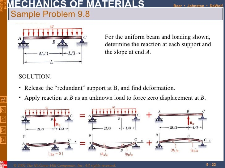 reactions of simply supported bems Assessing the likely deflection of the beam under load a simply supported beam carrying a uniformly distributed load over its length is shown in figure.