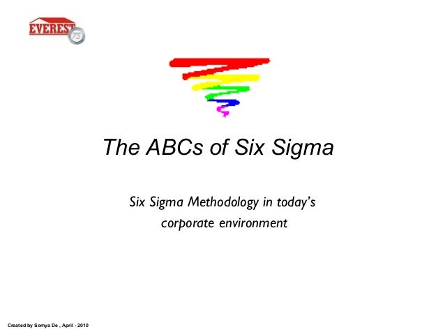 Created by Somya De , April - 2010 The ABCs of Six Sigma Six Sigma Methodology in today's corporate environment