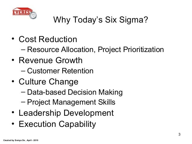 The_ABCs_of_Six_Sigma_Everest Slide 3
