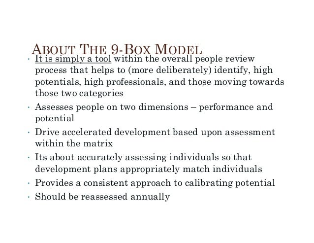 •  •  •  •  • •  ABOUT THE 9-BOX MODEL  It is simply a tool within the overall people review process that helps to (more d...