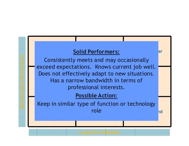 The 9-Box Model – Solid Performers  Utility Pro Consistent Star Solid Performers: Consistently meets and may occasionally ...