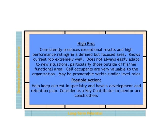 The 9-Box Model – High Pro  Demonstrated Performance  High Pro  High Pro UtilityPro:  Consistent Star  Consistently produc...