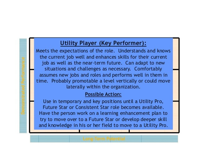The 9-Box Model – Utility Player  Demonstrated Performance  Utility Player (Key Performer): Meets the expectations of the ...