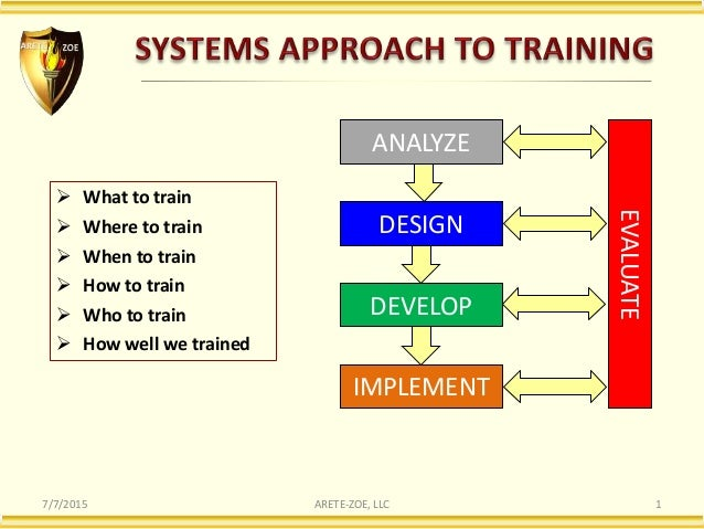 Systems Approach to Management: Theory & Concepts - Video & Lesson ...
