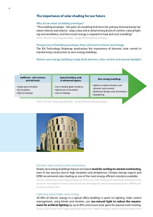 """4 The importance of solar shading for our future Why do we need a building envelope? """"The building envelope - the parts of..."""