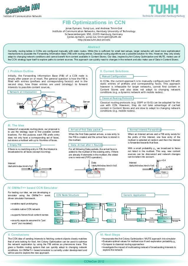 CCNxCon2012: Poster Session: FIB Optimizations in CCN