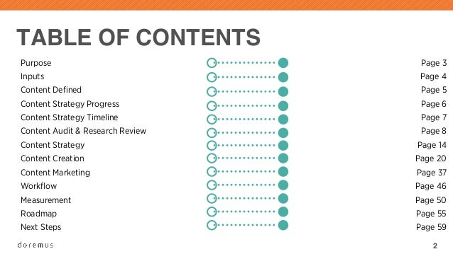Example Content Strategy  Slide 2