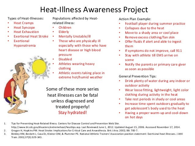 Impacts of heat stress on poultry production.