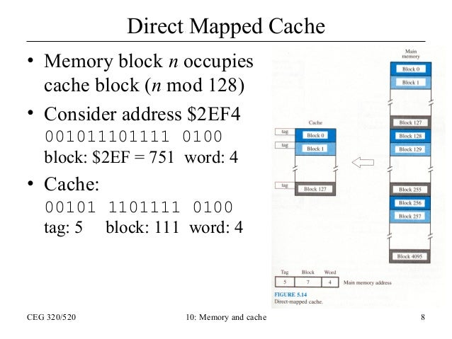 cache memory 1 cache1 361 computer architecture lecture 14: cache memory cache2 the motivation for caches ° motivation: • large memories (dram) are slow • small memories (sram) are fast ° make the.