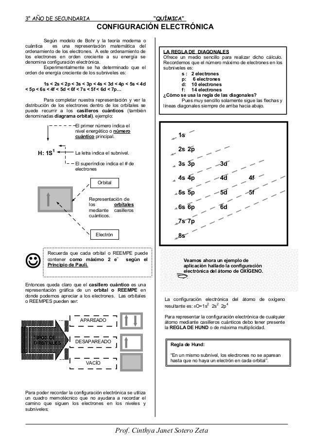 """3° AÑO DE SECUNDARIA """"QUÍMICA"""" CONFIGURACIÓN ELECTRÓNICA Según modelo de Bohr y la teoría moderna o cuántica es una repres..."""
