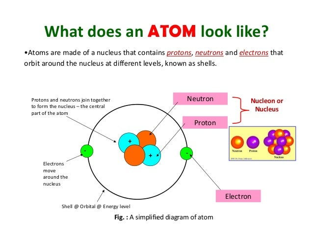 electron dot diagram helium - photo #30