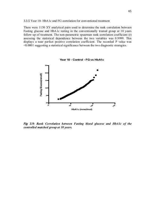 hba1c dissertation Literature standardization ada, easd, ifcc, idf, 2007 consensus statement on the worldwide standardization of the hemoglobin a1c measurement diabetes care 30: 2399.
