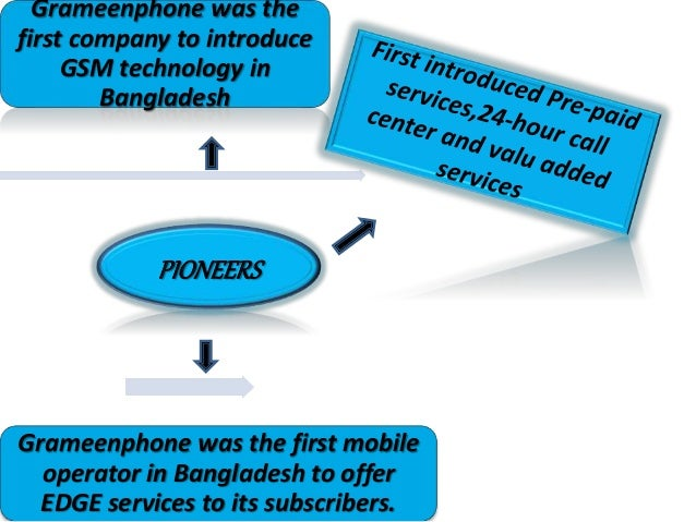objectives of grameenphone Principal objectives: - drive awareness and likability of grameenphone mother brand.