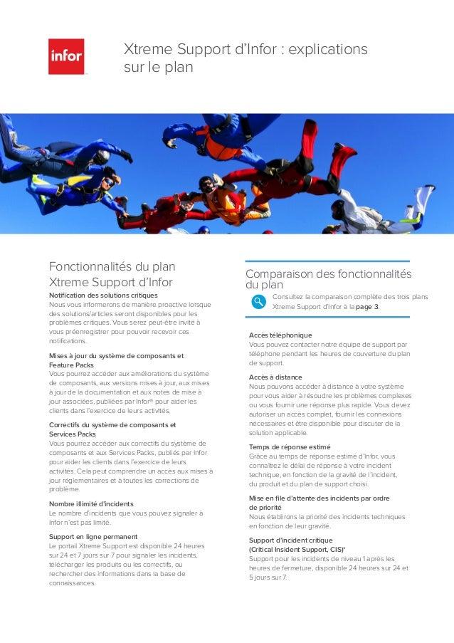 Fonctionnalités du plan Xtreme Support d'Infor Notification des solutions critiques Nous vous informerons de manière proac...
