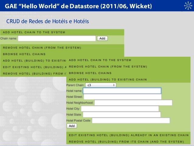 """GAE """"Hello World"""" de Datastore (2011/06, Wicket) CRUD de Redes de Hotéis e Hotéis"""