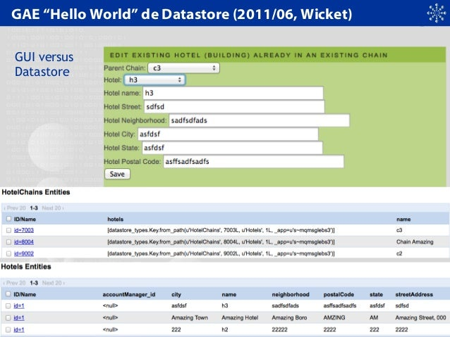 """GAE """"Hello World"""" de Datastore (2011/06, Wicket) GUI versus Datastore"""