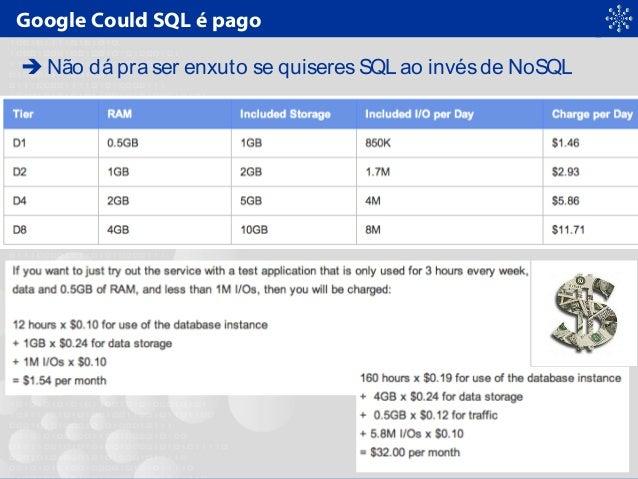 Google Could SQL é pago  Não dá pra ser enxuto se quiseresSQL ao invésde NoSQL