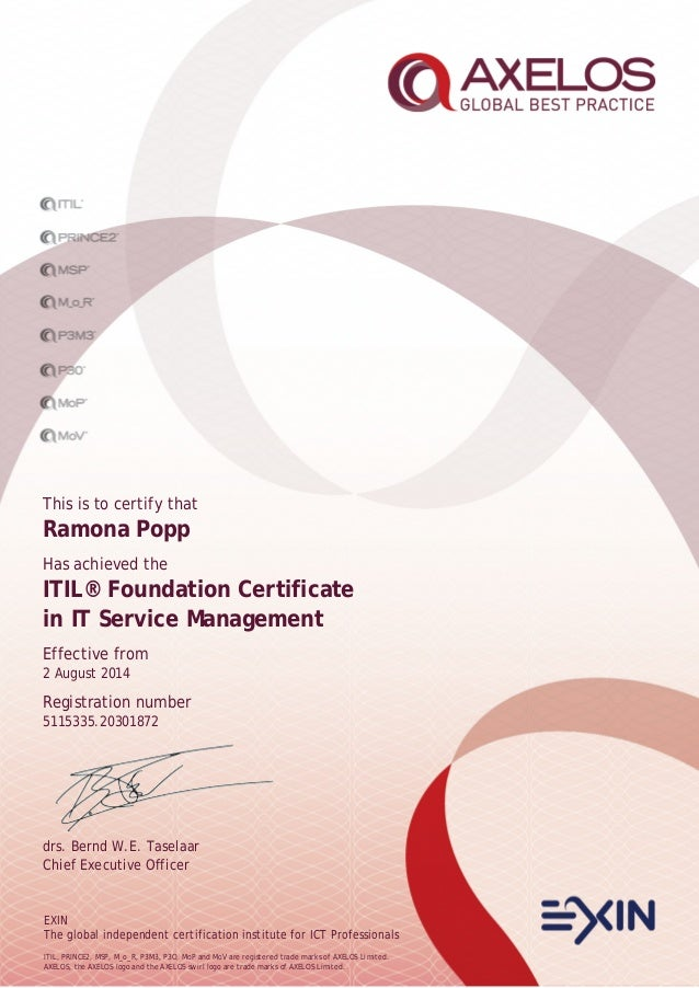 Itil Certification Lookup Gallery Free Certificates For All