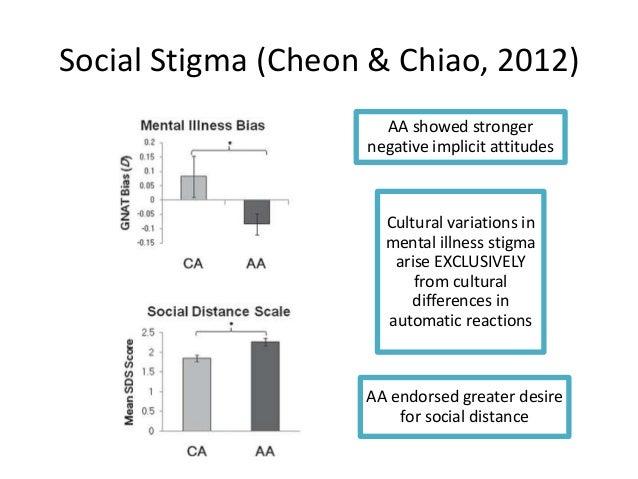 Mental Health Across Culture By International Psychology
