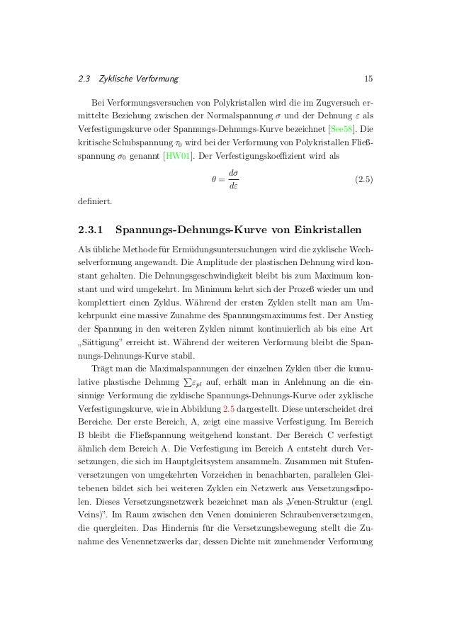 2.3 Zyklische Verformung 15 Bei Verformungsversuchen von Polykristallen wird die im Zugversuch er- mittelte Beziehung zwis...