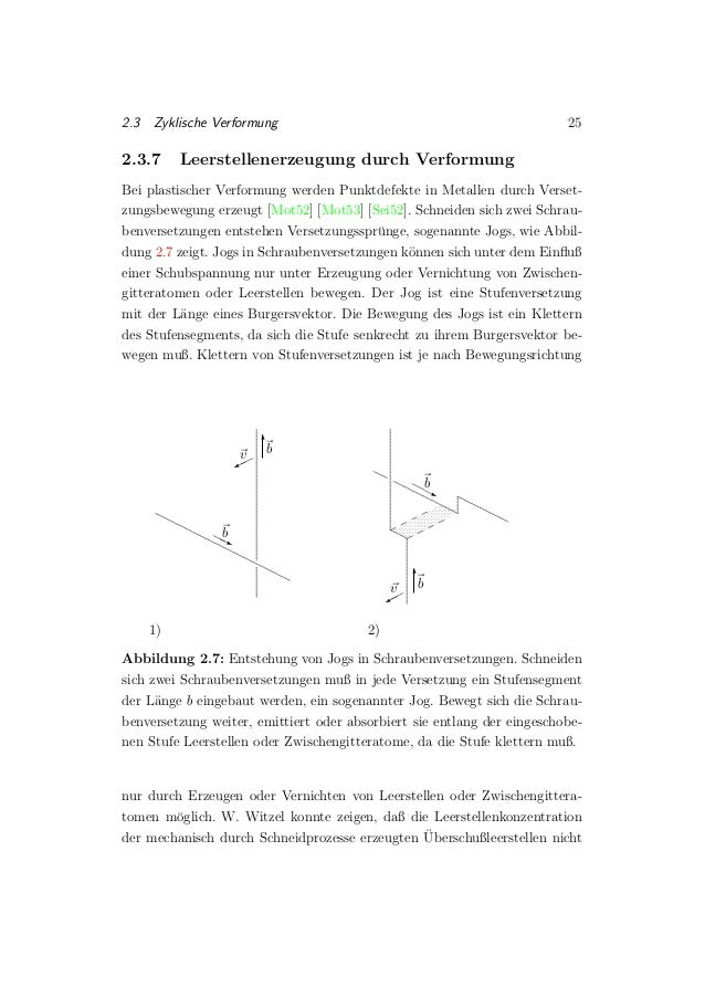 2.3 Zyklische Verformung 25 2.3.7 Leerstellenerzeugung durch Verformung Bei plastischer Verformung werden Punktdefekte in ...