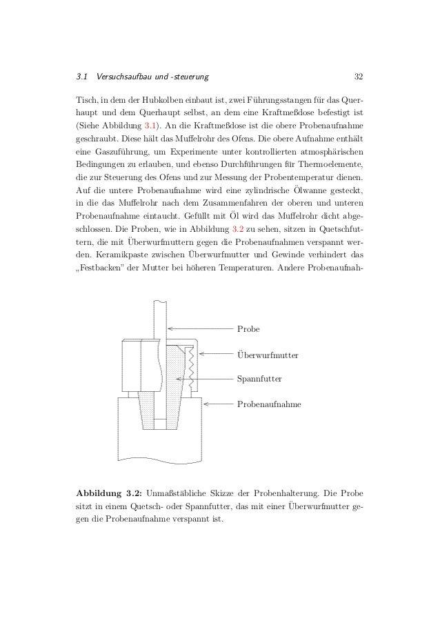 3.1 Versuchsaufbau und -steuerung 32 Tisch, in dem der Hubkolben einbaut ist, zwei F¨uhrungsstangen f¨ur das Quer- haupt u...