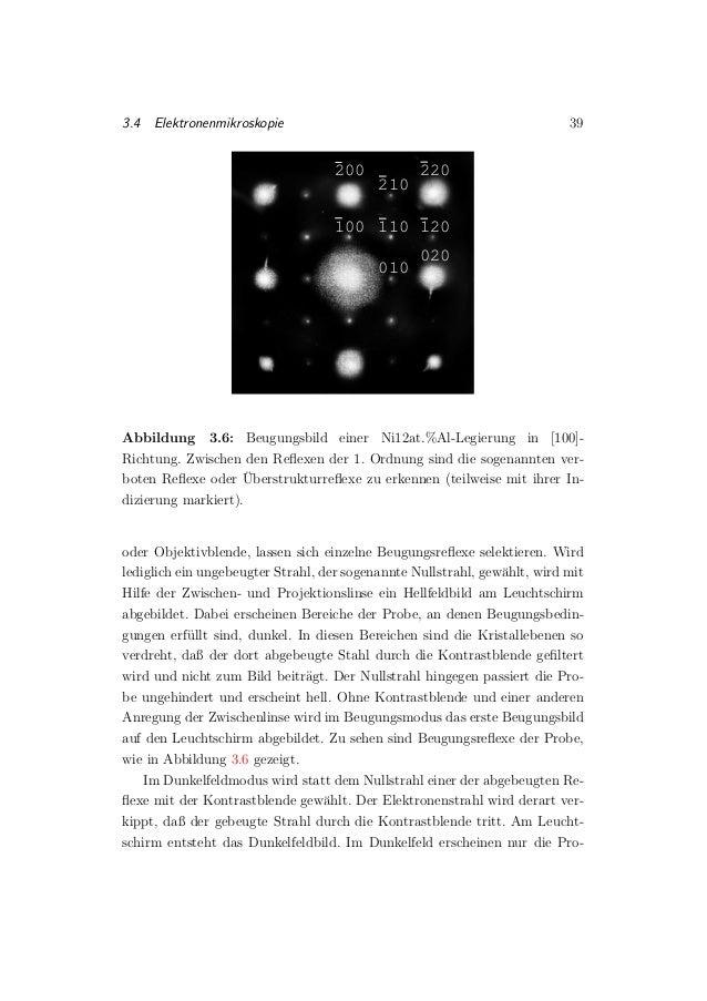 3.4 Elektronenmikroskopie 39 200 220 020 100 110 010 210 120 Abbildung 3.6: Beugungsbild einer Ni12at.%Al-Legierung in [10...