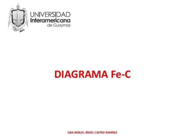 DIAGRAMA Fe-C QBA MIGUEL ÁNGEL CASTRO RAMÍREZ