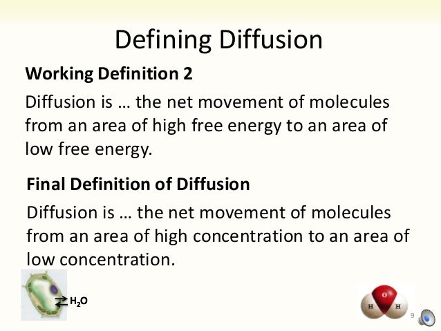H2OH2O 8; 9. Defining Diffusion Working Definition ...