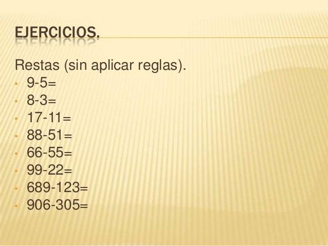 EJERCICIOS.Restas (sin aplicar reglas).• 9-5=• 8-3=• 17-11=• 88-51=• 66-55=• 99-22=• 689-123=• 906-305=