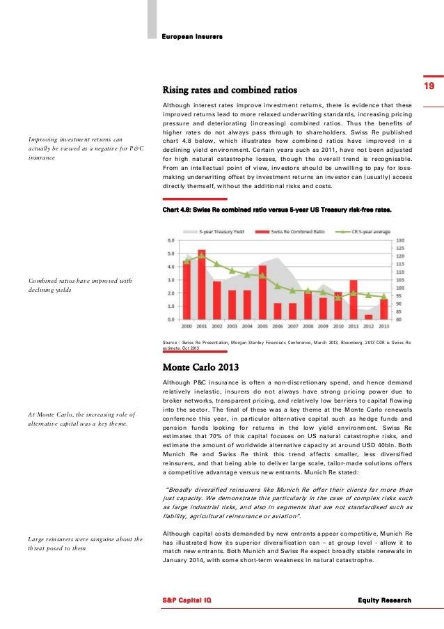 SP Capital IQ European Insurers