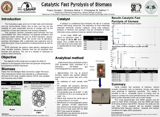 Catalytic Fast Pyrolysis of Biomass poster for LSAMP conference