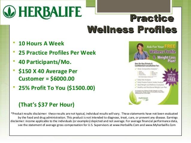 wellness profile example