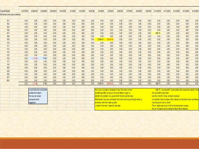 Bank Reconciliation Example Data From Daily Balancing Reports; 2.