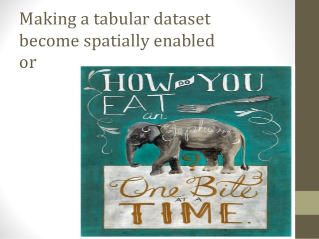 Making a tabular dataset become spatially enabled or
