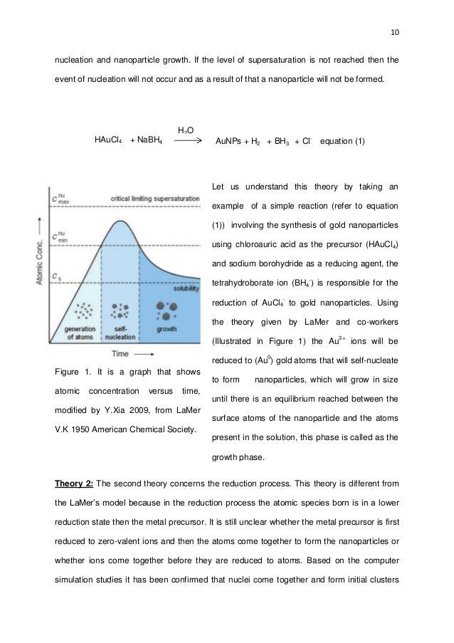 dissertation synthesis Synthesis and biological evaluation of polyunsaturated natural products and  derivatives dissertation for the degree of phd yasser mahmoud ali mohamed.
