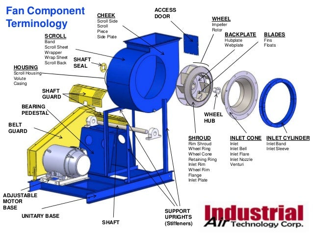 Iatc sales presentation pdf 2 for Motor base plate design