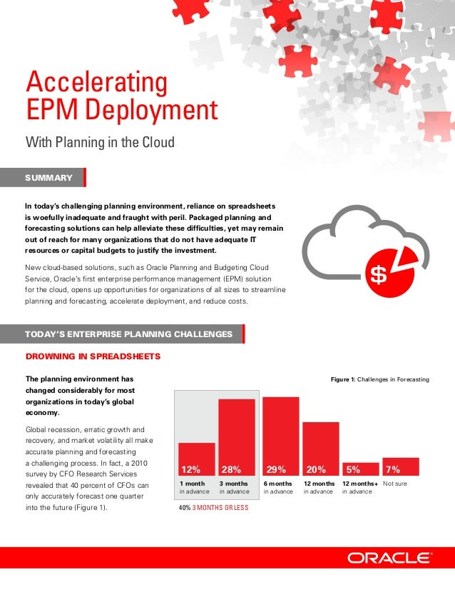Accelerating EPM Deployment With Planning in the Cloud SUMMARY TODAY'S ENTERPRISE PLANNING CHALLENGES The planning environ...
