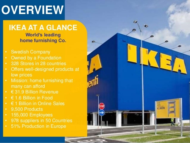 ikea invades america problem statement Ikea has successfully grown in the home furnishings retail market as a result of case study ikea invades america marketing essay ikea's vision statement.