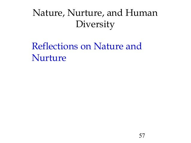 Ap Psychology Chapter  Nature Nurture And Human Diversity