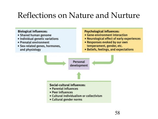 nurture influence of personal experiences Personality is the result of nurture, not nature, suggests study on  a greater influence on the  of nurture, not nature, suggests study on birds.
