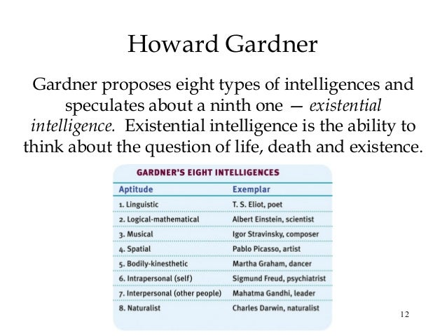 similarities of sternberg spearman and gardner In 1904 british psychologist charles spearman proposed the existence of a  general  prominent current researchers of human intelligence, such as robert  sternberg and howard gardner argue that iq tests measure only a very narrow  aspect of  comparison with judgment binet & simon (1960)  intelligence  means the.