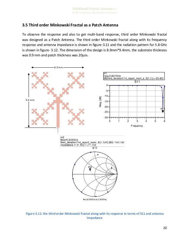 fractal antenna design equations