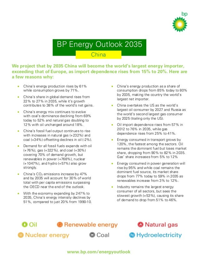 BP Energy Outlook 2035 China We project that by 2035 China will become the world's largest energy importer, exceeding that...