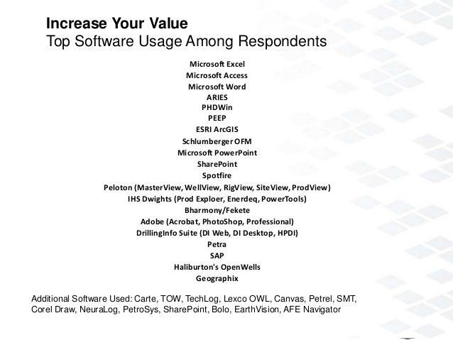 2014 SPE GCS Salary Survey Results