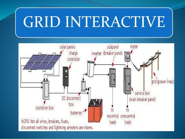 Solarpowersystem residential buildings 33 grid interactive ccuart Images
