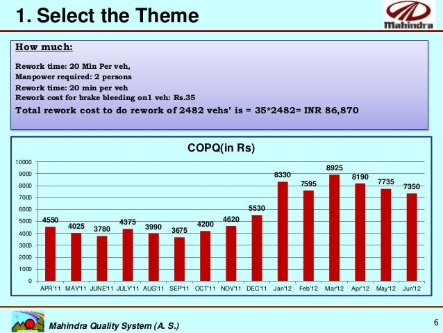 mahindra emax 22 operator manual