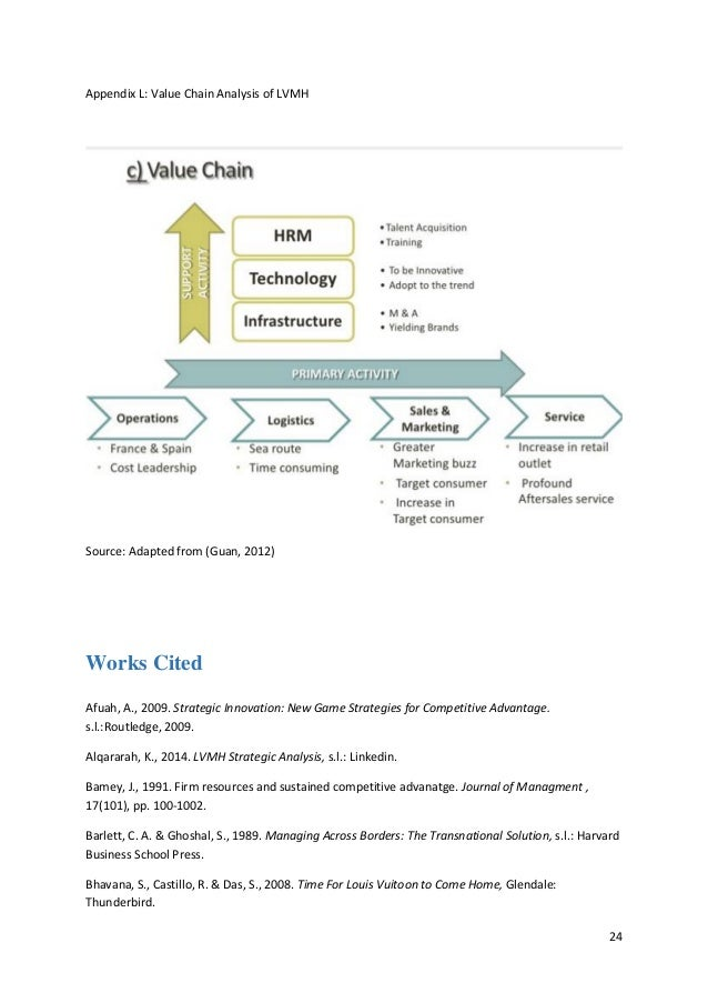 value chain matchups