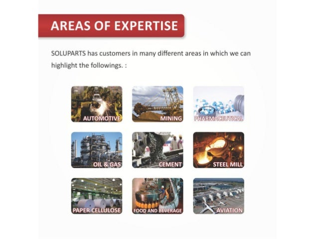 Presentation_Soluparts
