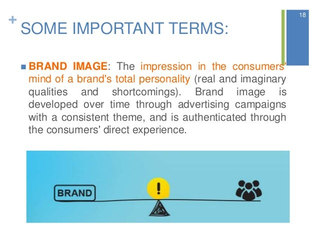 + SOME IMPORTANT TERMS:  BRAND IMAGE: The impression in the consumers' mind of a brand's total personality (real and imag...
